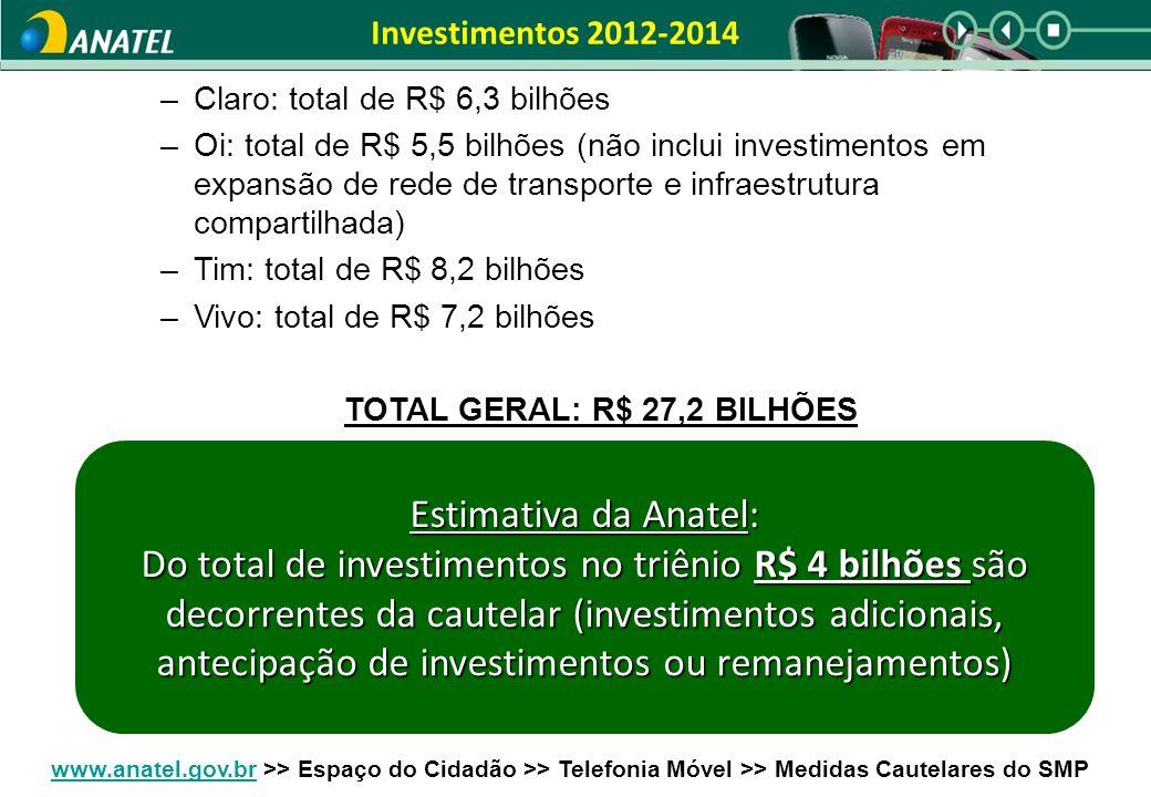 TOTAL GERAL: R$ 27,2 BILHÕES