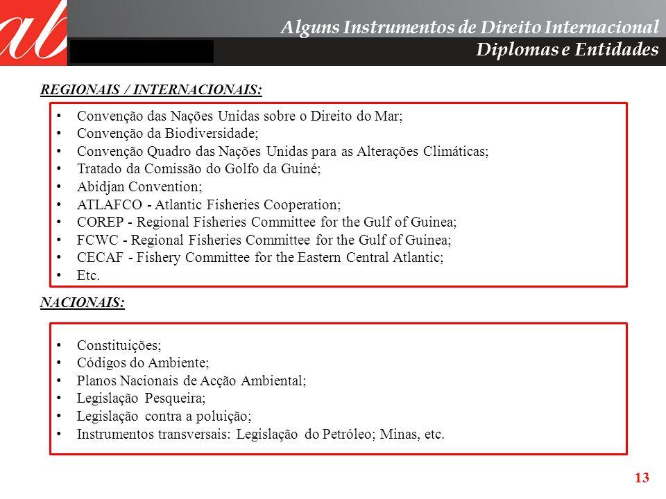 Alguns Instrumentos de Direito Internacional Diplomas e Entidades