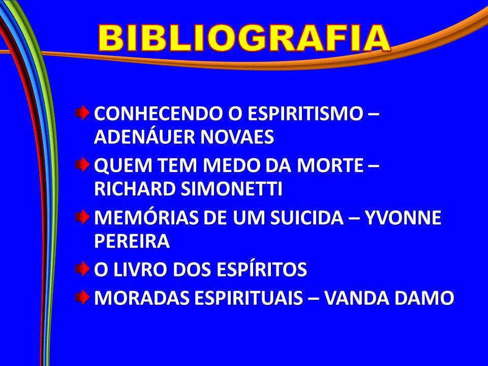 BIBLIOGRAFIA CONHECENDO O ESPIRITISMO – ADENÁUER NOVAES