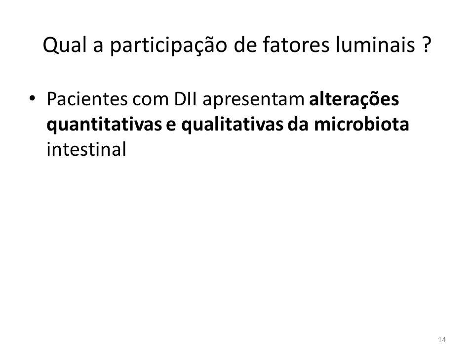 Qual a participação de fatores luminais