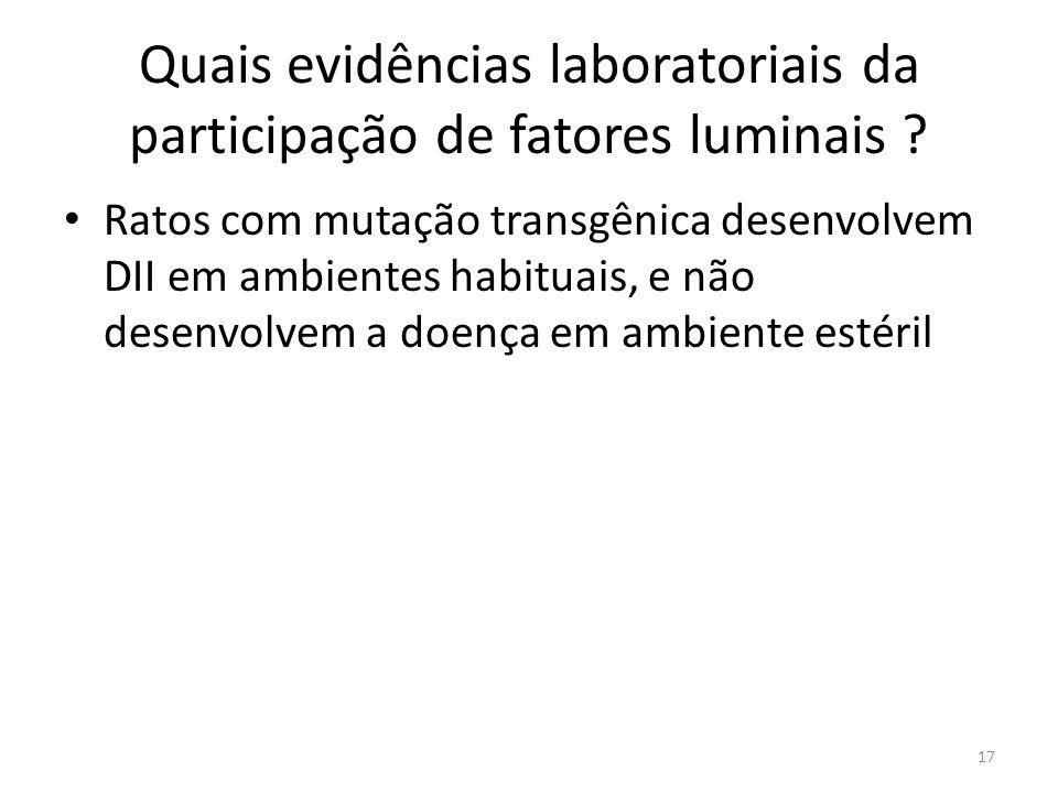 Quais evidências laboratoriais da participação de fatores luminais