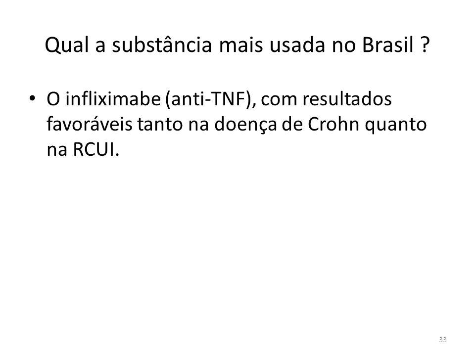 Qual a substância mais usada no Brasil