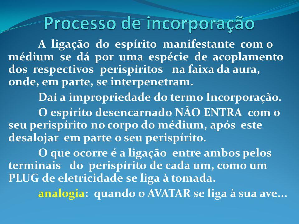 Processo de incorporação