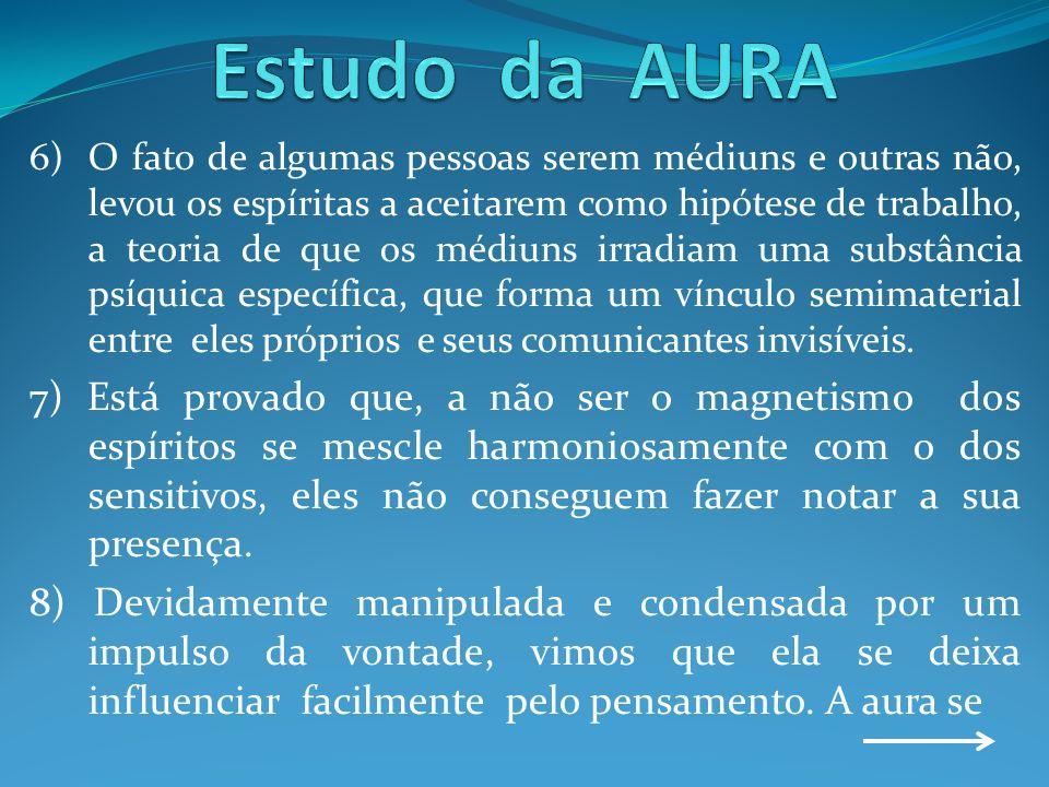 Estudo da AURA
