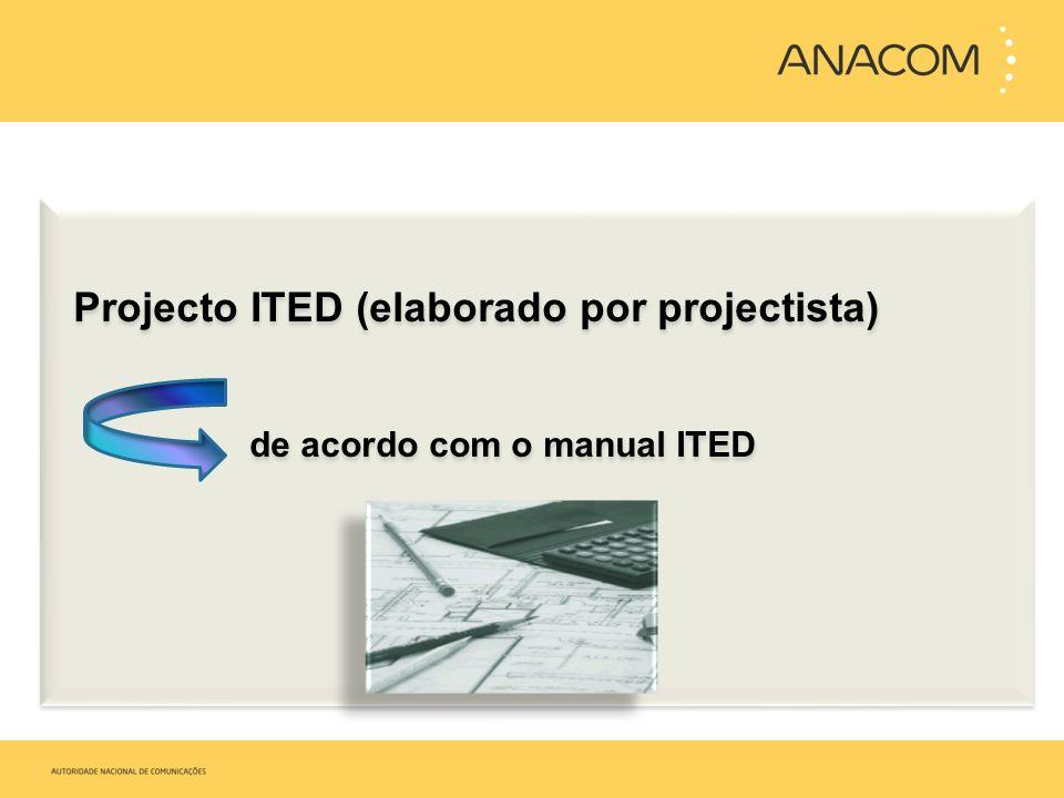 Projecto ITED (elaborado por projectista)