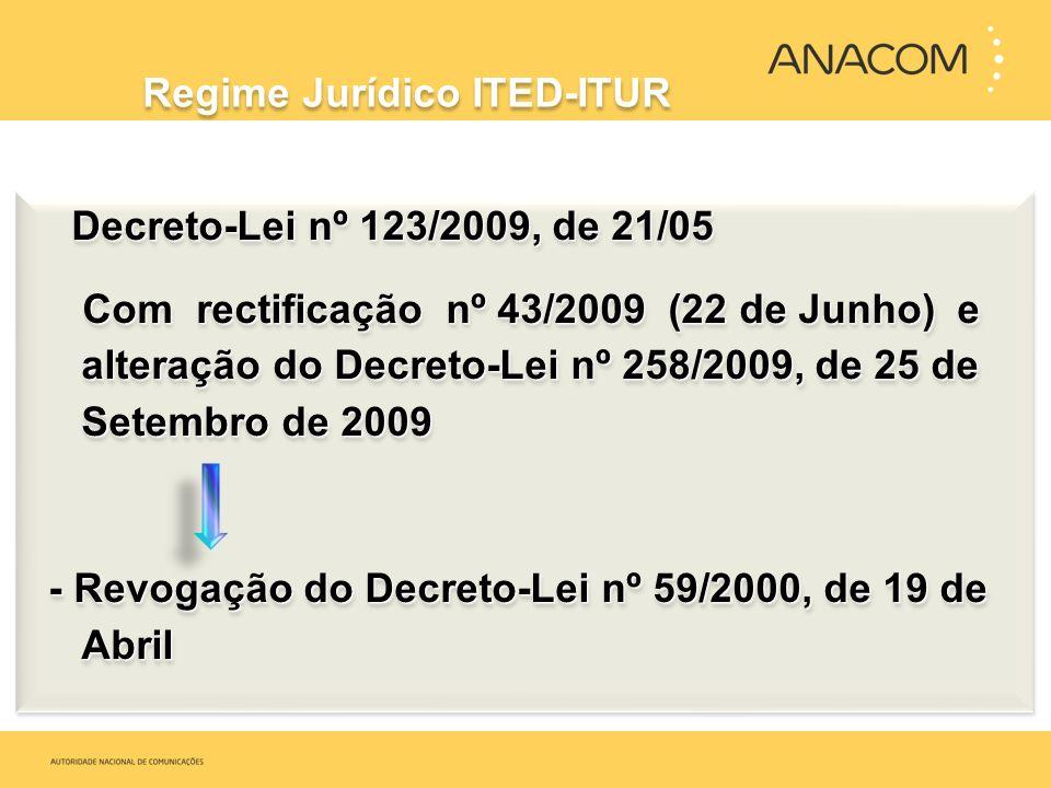 Regime Jurídico ITED-ITUR