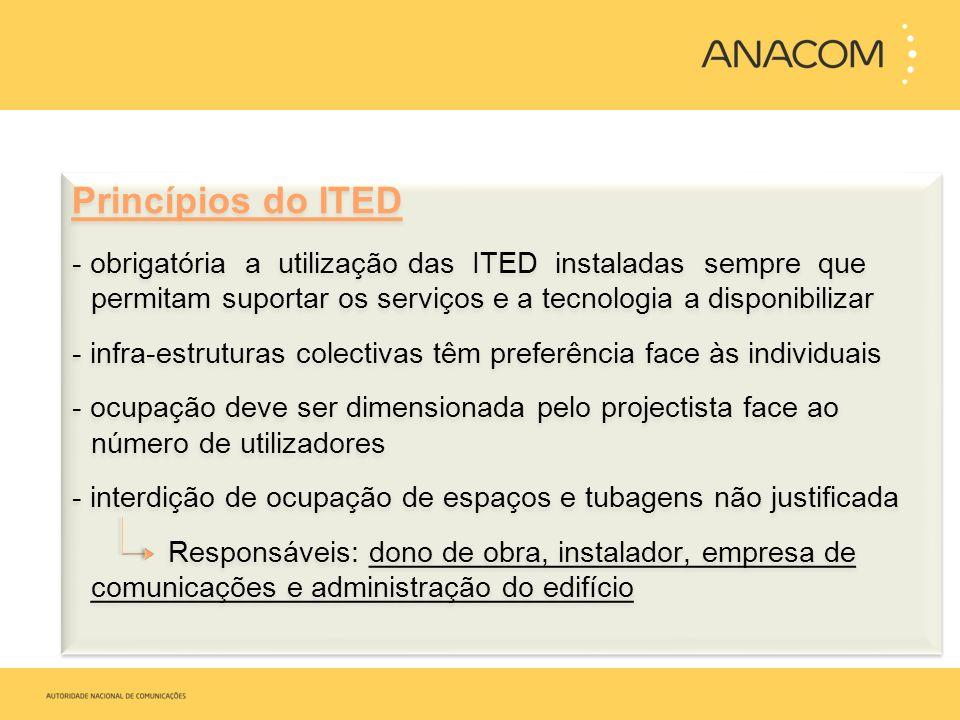 Princípios do ITED - obrigatória a utilização das ITED instaladas sempre que permitam suportar os serviços e a tecnologia a disponibilizar.