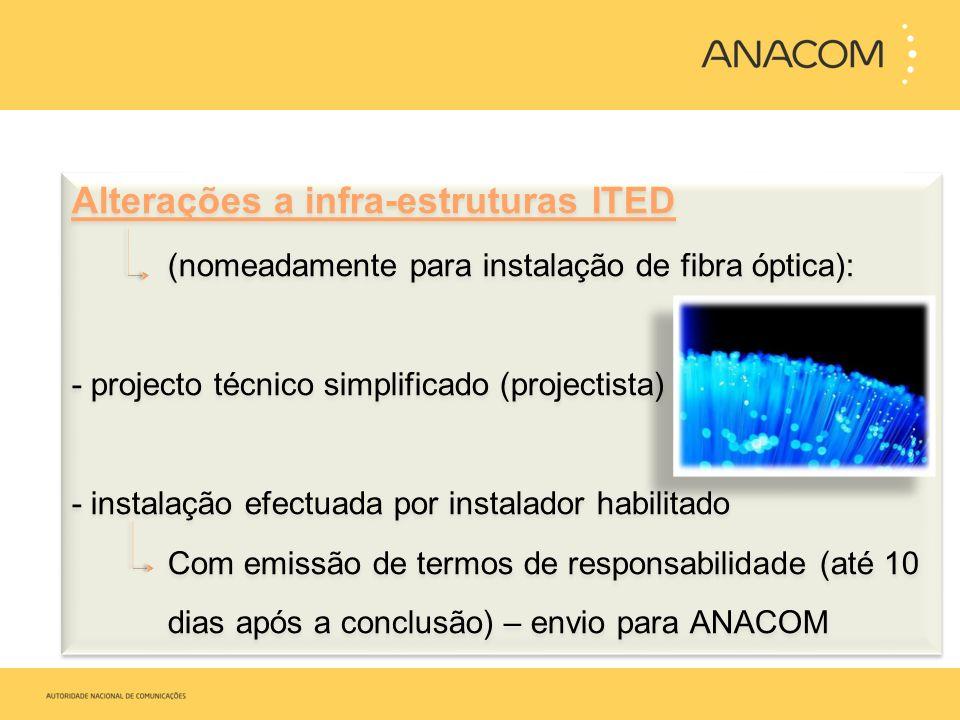 Alterações a infra-estruturas ITED