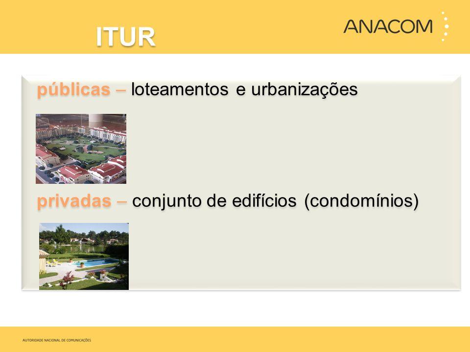 ITUR públicas – loteamentos e urbanizações privadas – conjunto de edifícios (condomínios)