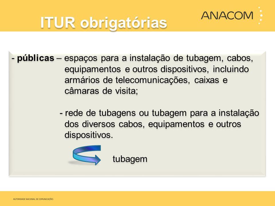 ITUR obrigatórias públicas – espaços para a instalação de tubagem, cabos, equipamentos e outros dispositivos, incluindo.