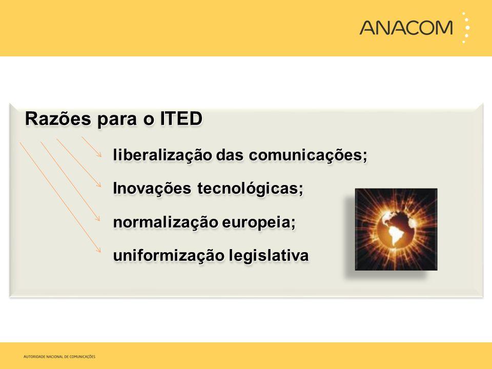 Razões para o ITED liberalização das comunicações;