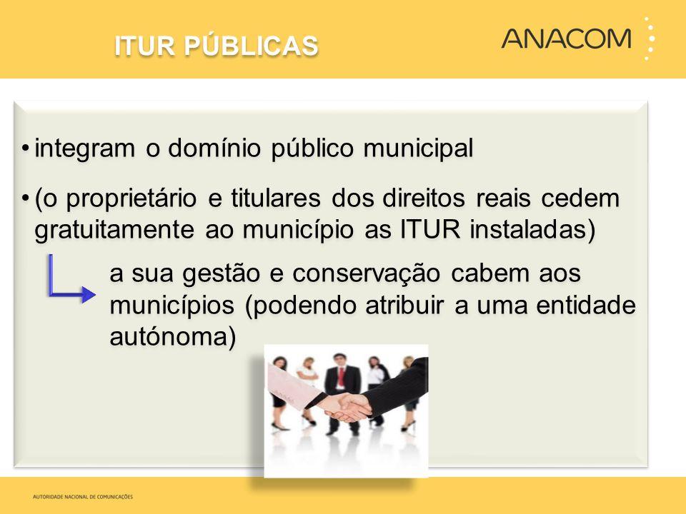 ITUR PÚBLICAS integram o domínio público municipal.