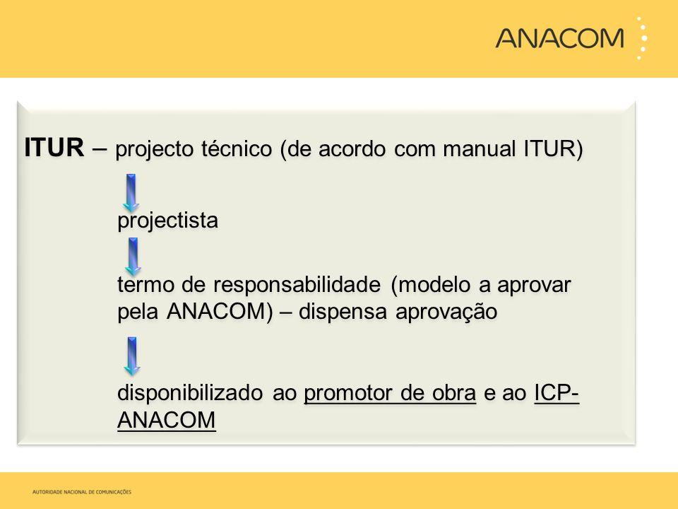 ITUR – projecto técnico (de acordo com manual ITUR)