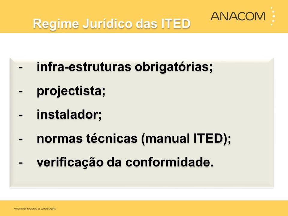 Regime Jurídico das ITED