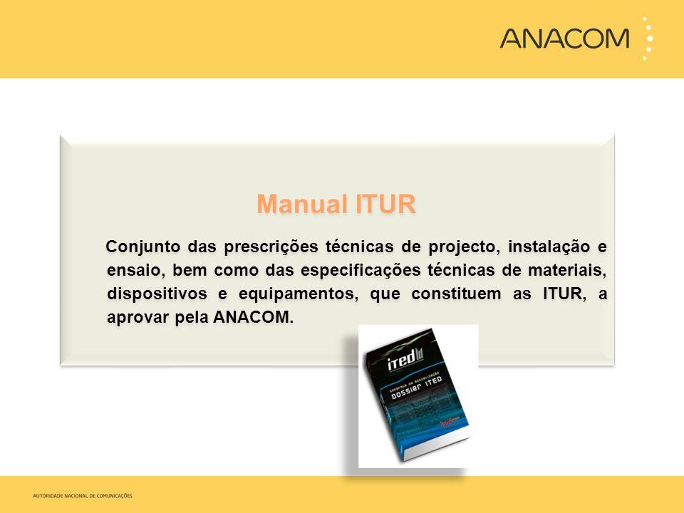 Manual ITUR