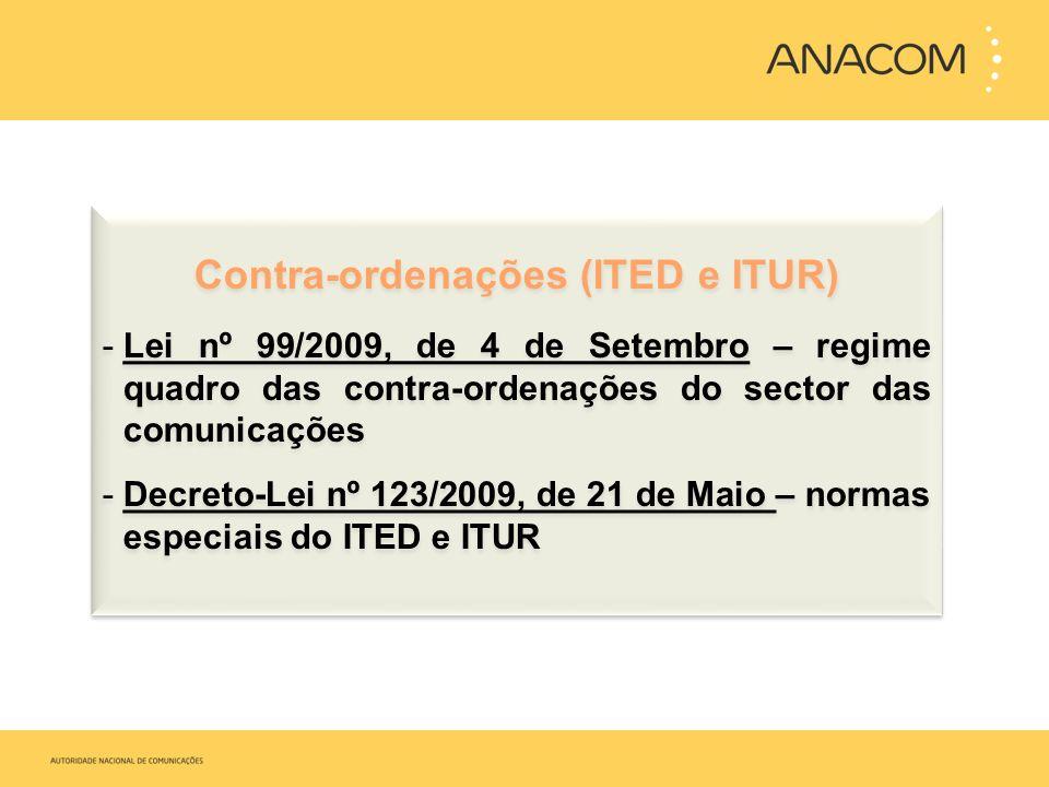 Contra-ordenações (ITED e ITUR)