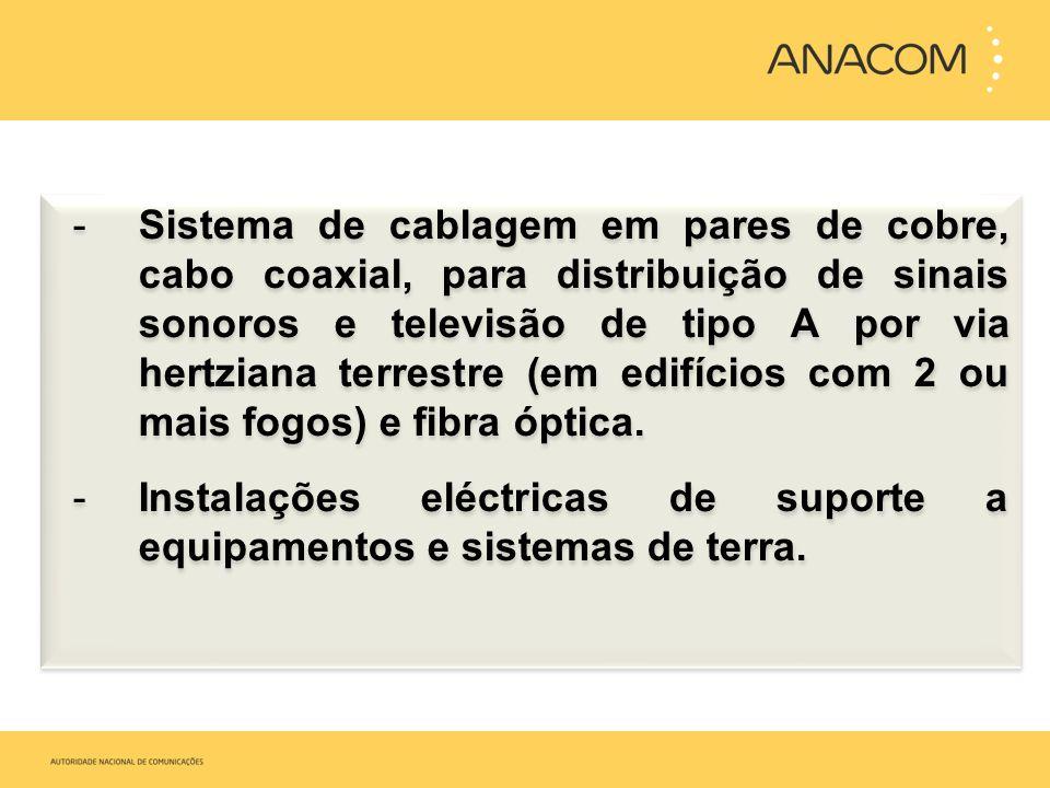 Sistema de cablagem em pares de cobre, cabo coaxial, para distribuição de sinais sonoros e televisão de tipo A por via hertziana terrestre (em edifícios com 2 ou mais fogos) e fibra óptica.
