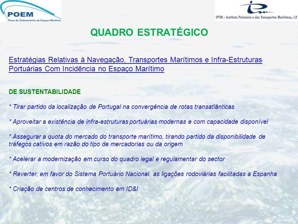 QUADRO ESTRATÉGICO Estratégias Relativas à Navegação, Transportes Marítimos e Infra-Estruturas Portuárias Com Incidência no Espaço Marítimo.