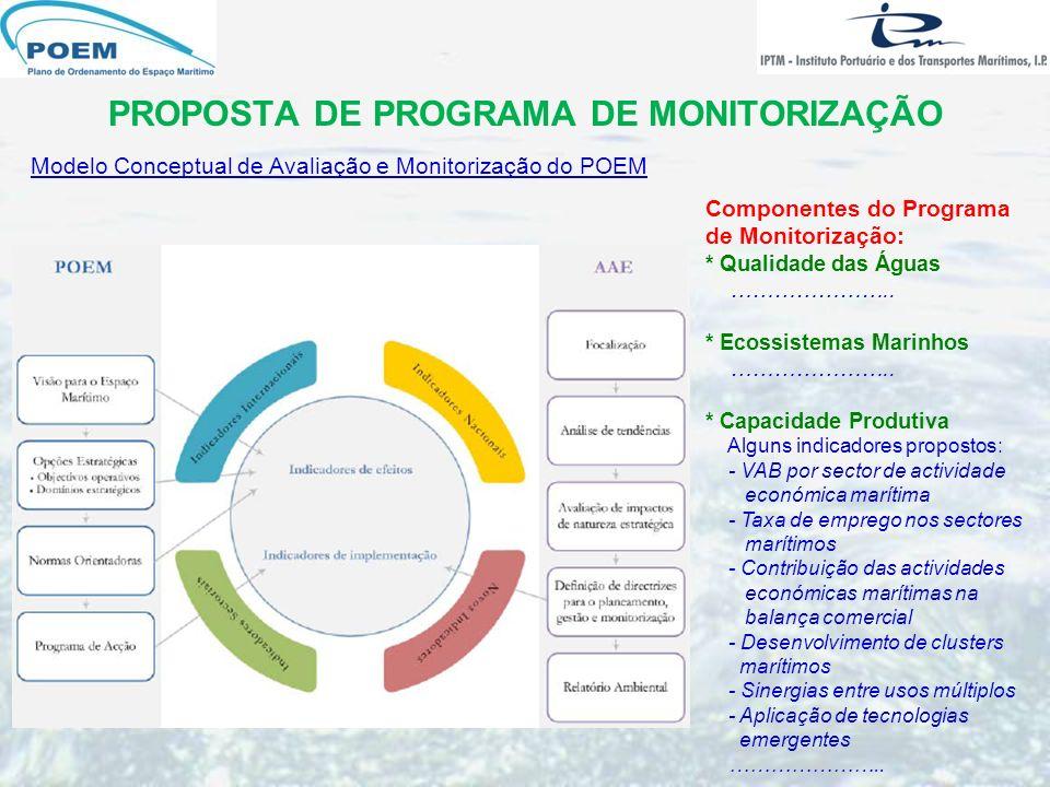 PROPOSTA DE PROGRAMA DE MONITORIZAÇÃO