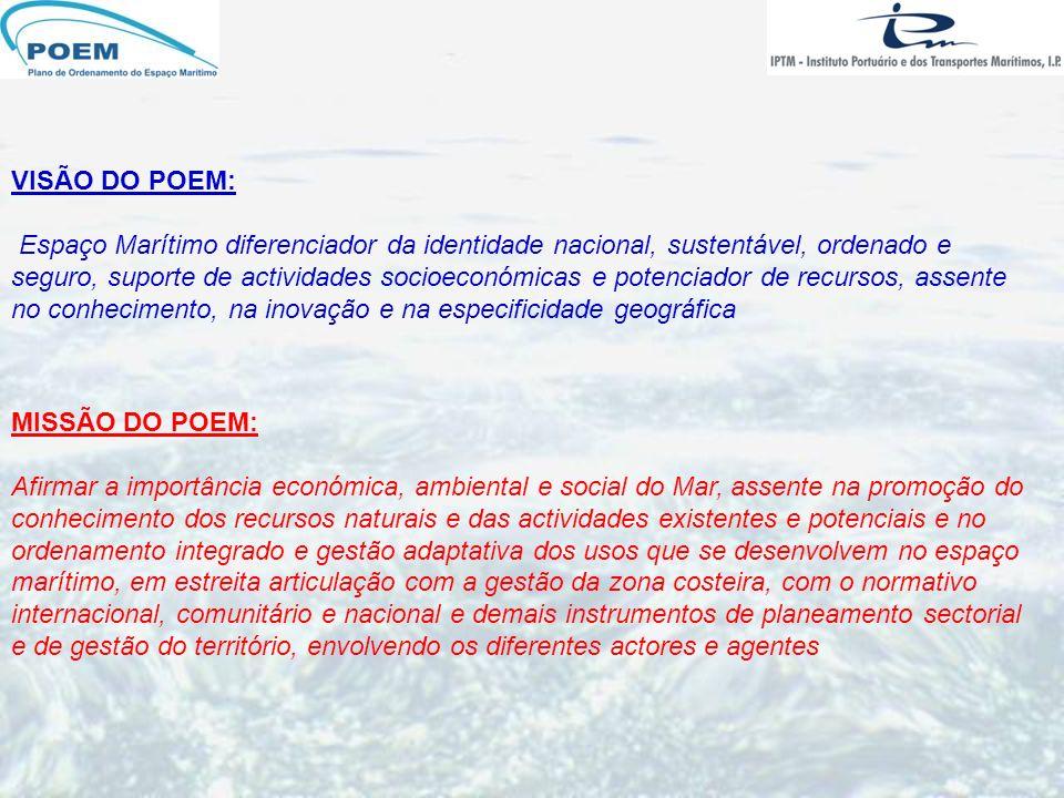 VISÃO DO POEM: Espaço Marítimo diferenciador da identidade nacional, sustentável, ordenado e seguro, suporte de actividades socioeconómicas e potenciador de recursos, assente no conhecimento, na inovação e na especificidade geográfica