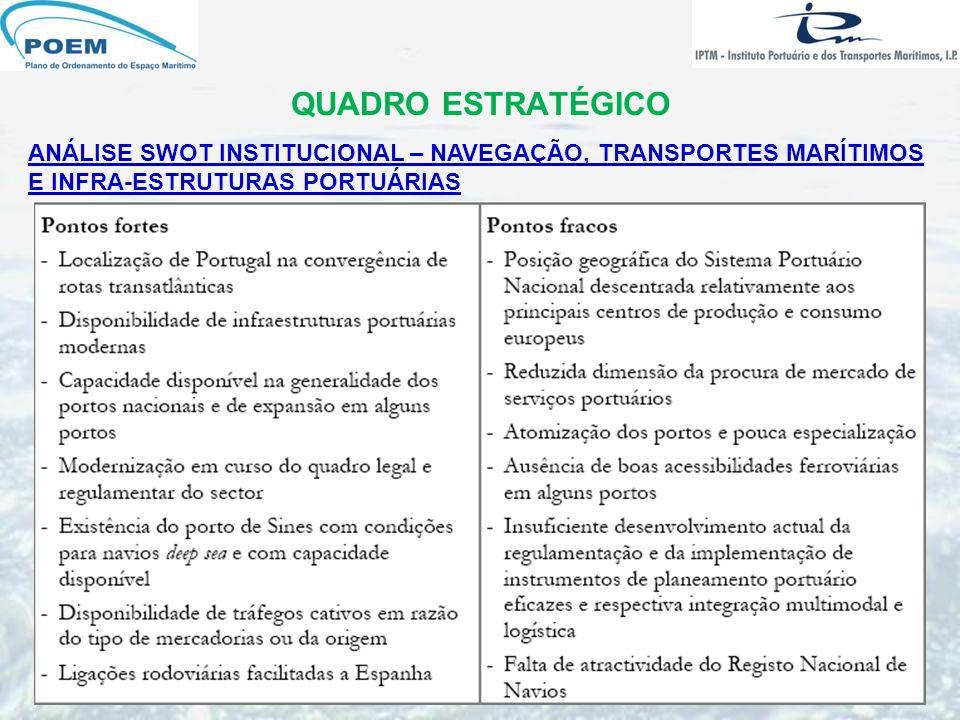 QUADRO ESTRATÉGICO ANÁLISE SWOT INSTITUCIONAL – NAVEGAÇÃO, TRANSPORTES MARÍTIMOS E INFRA-ESTRUTURAS PORTUÁRIAS.