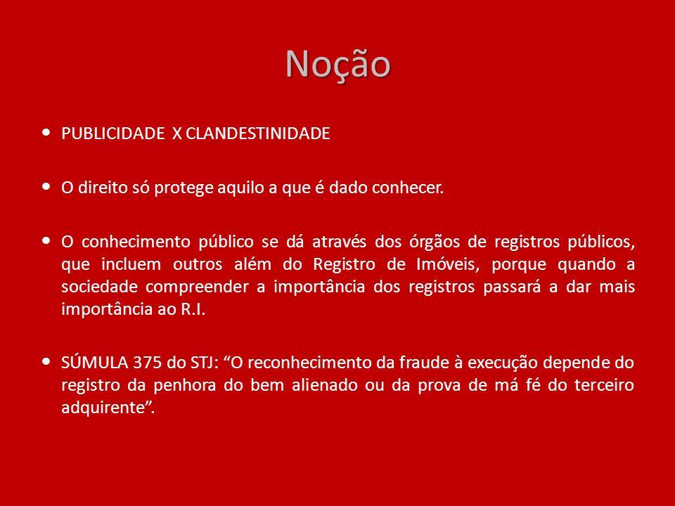 Noção PUBLICIDADE X CLANDESTINIDADE