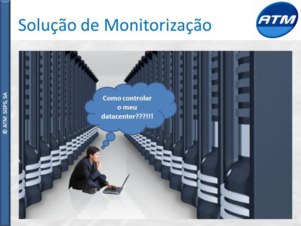 Solução de Monitorização