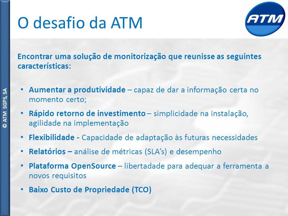 O desafio da ATM Encontrar uma solução de monitorização que reunisse as seguintes características: