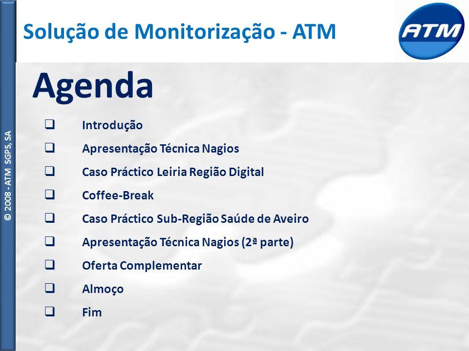 Agenda Solução de Monitorização - ATM Introdução
