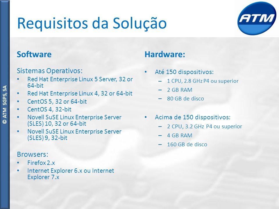 Requisitos da Solução Software Hardware: Sistemas Operativos:
