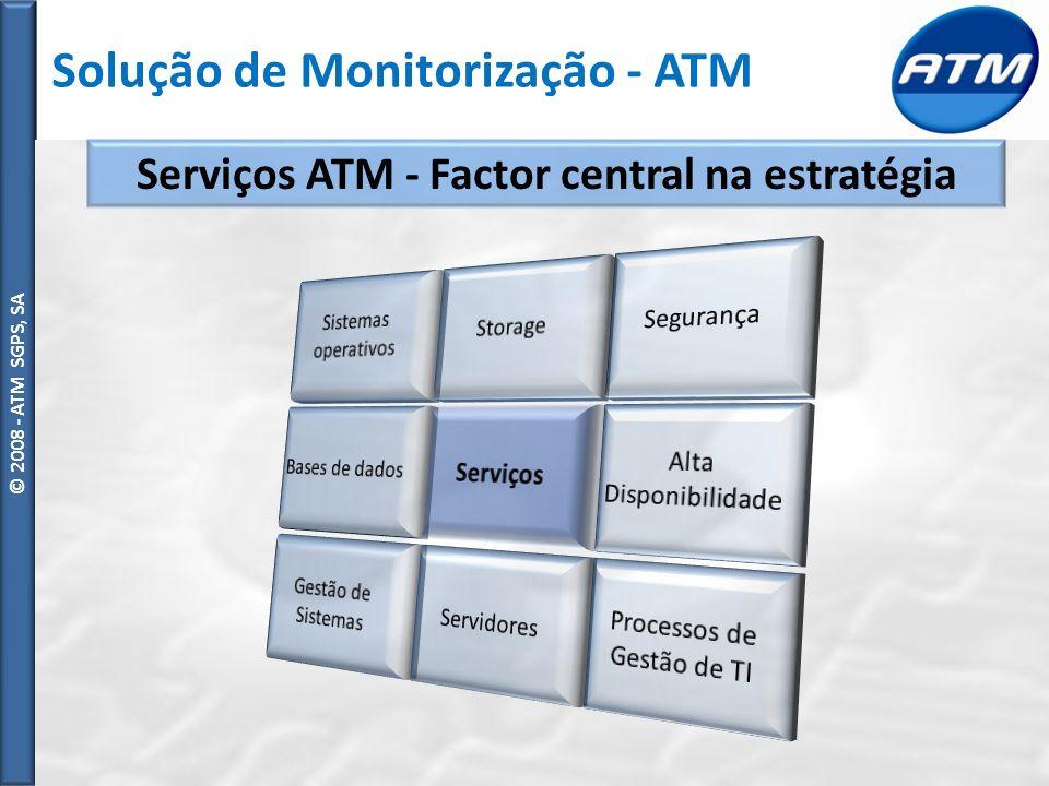 Serviços ATM - Factor central na estratégia