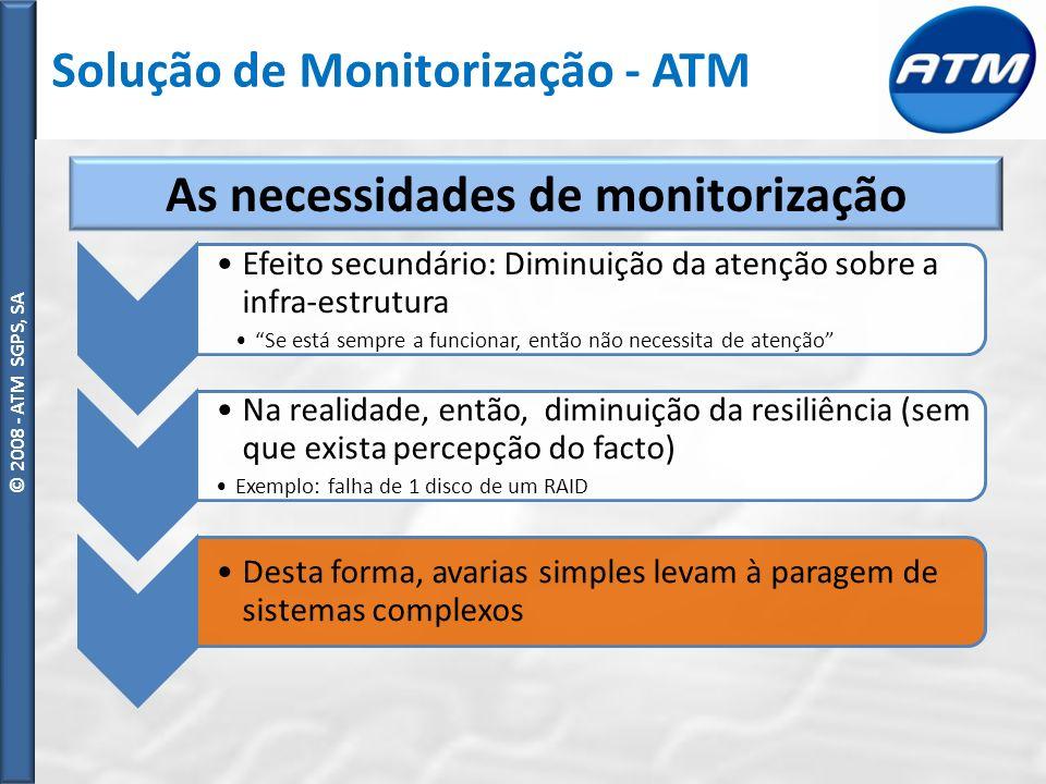 As necessidades de monitorização