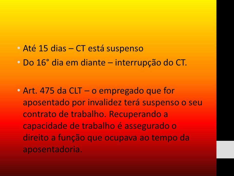 Até 15 dias – CT está suspenso