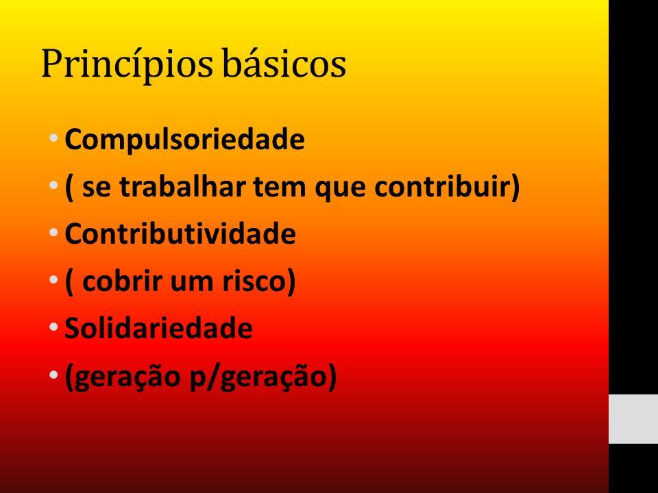Princípios básicos Compulsoriedade ( se trabalhar tem que contribuir)