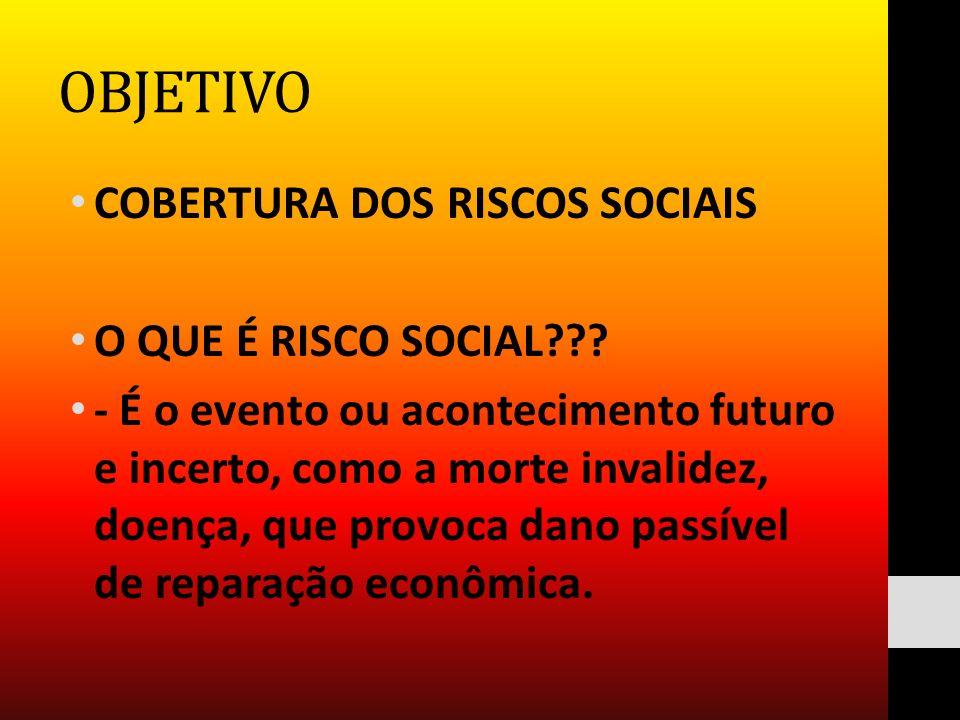 OBJETIVO COBERTURA DOS RISCOS SOCIAIS O QUE É RISCO SOCIAL