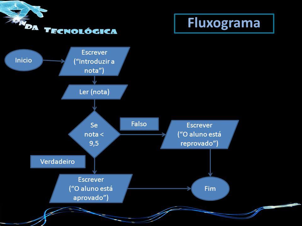 Fluxograma Escrever ( Introduzir a nota ) Inicio Ler (nota)