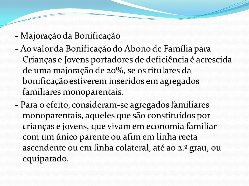 - Majoração da Bonificação - Ao valor da Bonificação do Abono de Família para Crianças e Jovens portadores de deficiência é acrescida de uma majoração de 20%, se os titulares da bonificação estiverem inseridos em agregados familiares monoparentais.