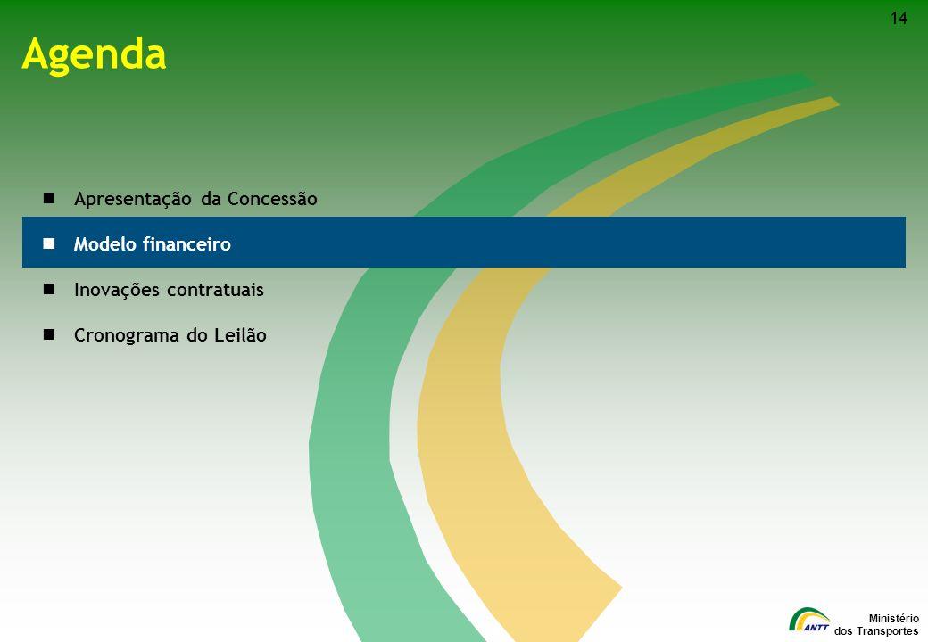 Agenda Apresentação da Concessão Modelo financeiro
