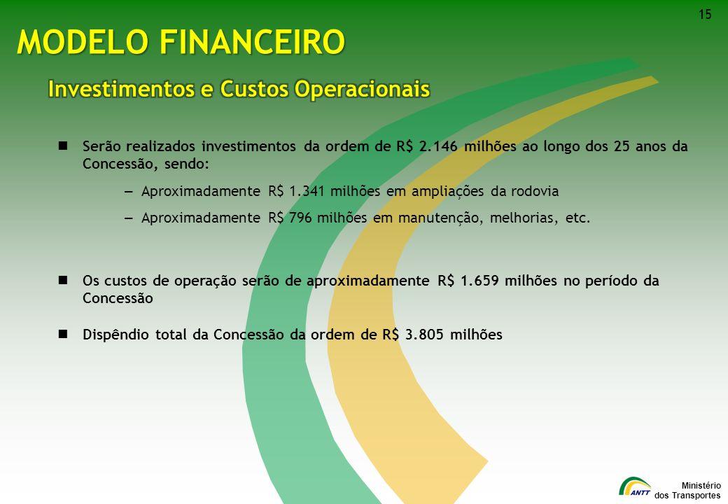 Investimentos e Custos Operacionais
