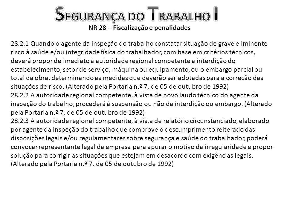 SEGURANÇA DO TRABALHO I NR 28 – Fiscalização e penalidades