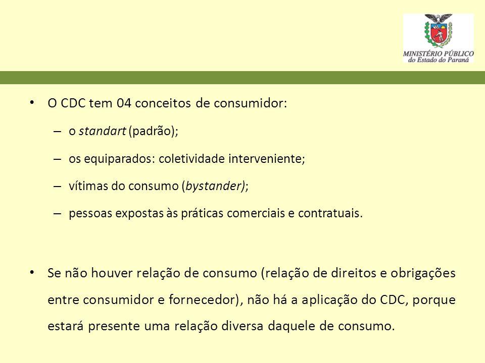 O CDC tem 04 conceitos de consumidor: