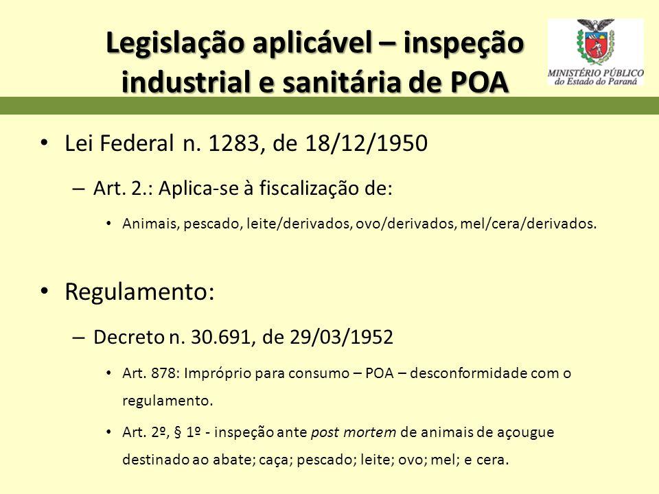 Legislação aplicável – inspeção industrial e sanitária de POA