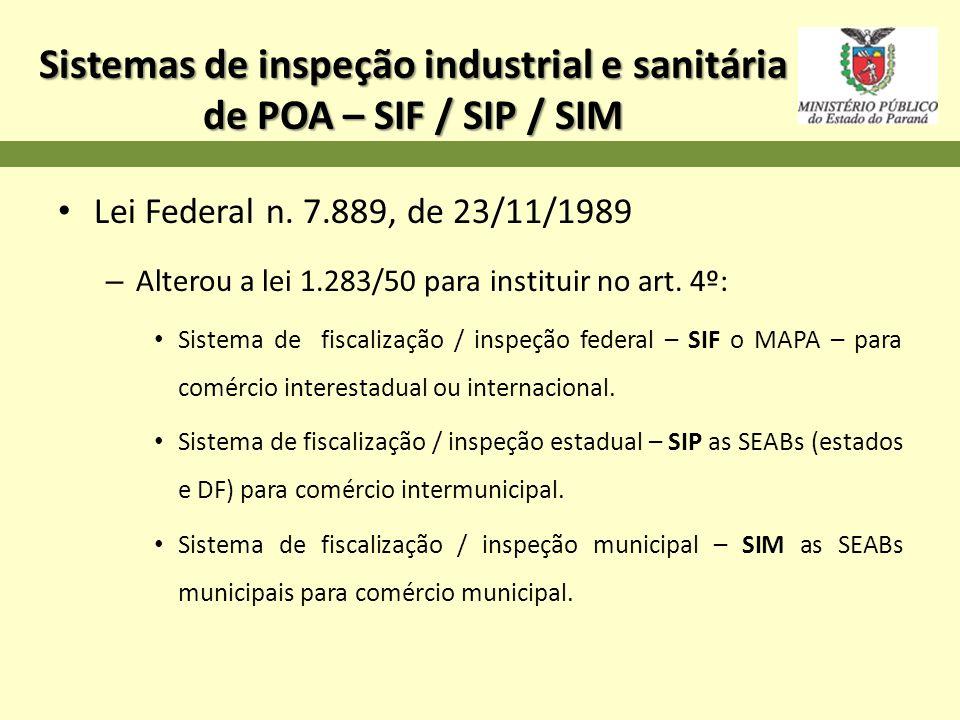 Sistemas de inspeção industrial e sanitária de POA – SIF / SIP / SIM