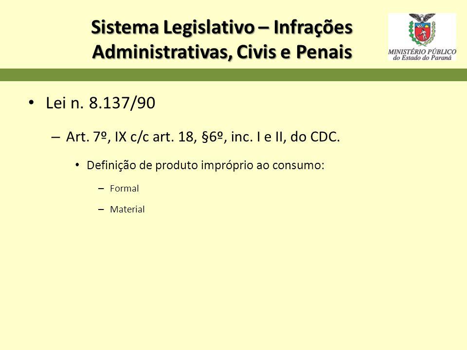Sistema Legislativo – Infrações Administrativas, Civis e Penais