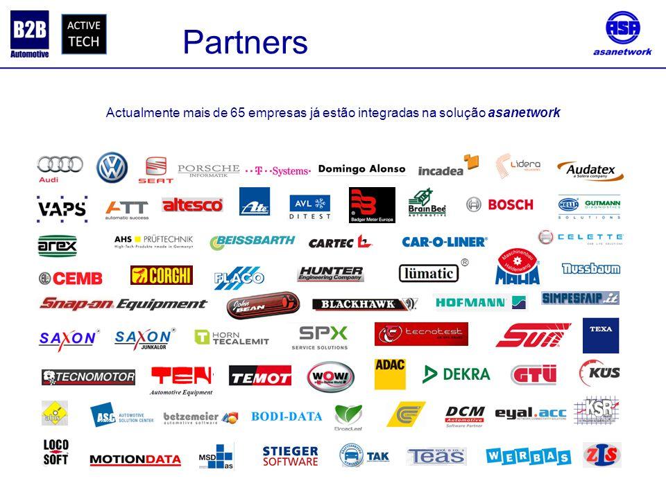 Partners Actualmente mais de 65 empresas já estão integradas na solução asanetwork .