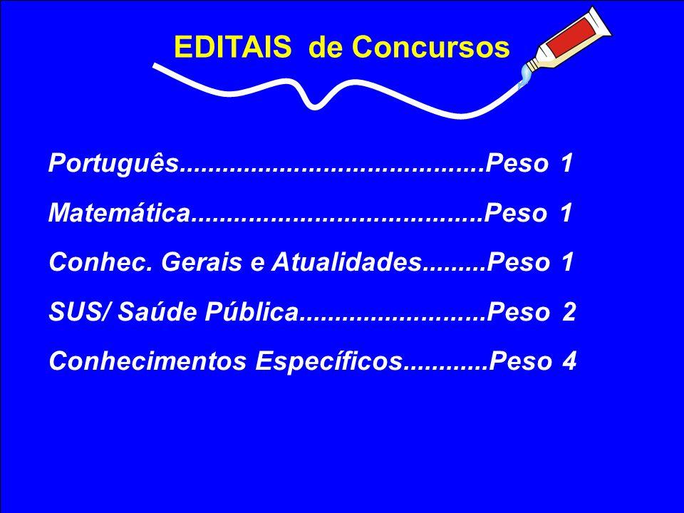 EDITAIS de Concursos Português..........................................Peso 1. Matemática........................................Peso 1.