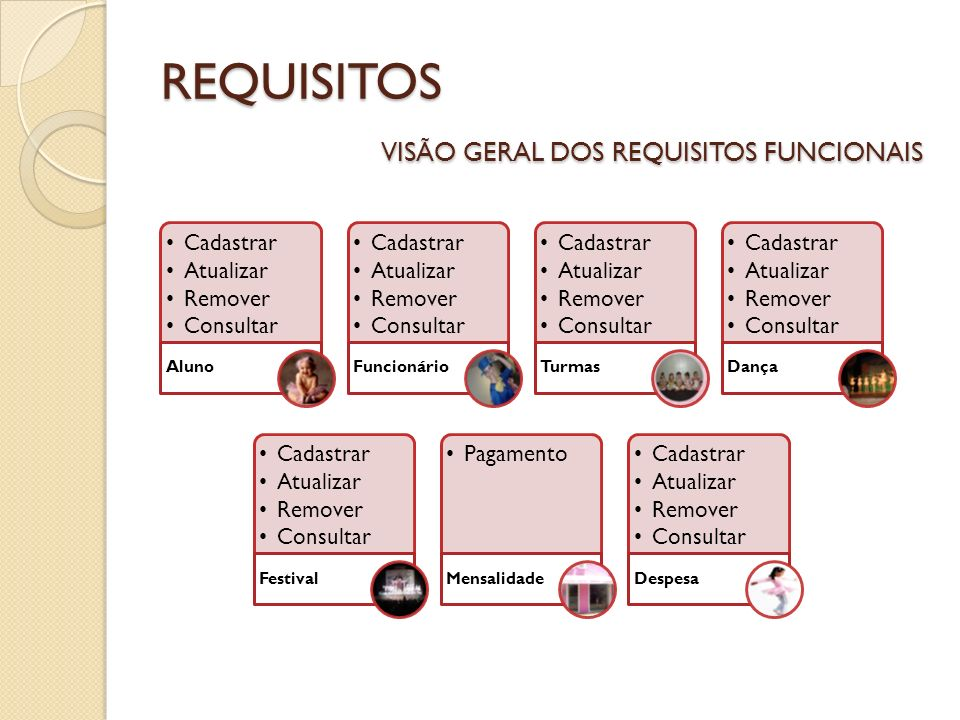 REQUISITOS VISÃO GERAL DOS REQUISITOS FUNCIONAIS