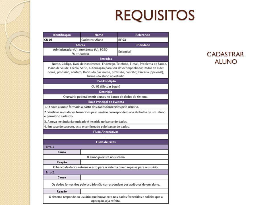 REQUISITOS CADASTRAR ALUNO
