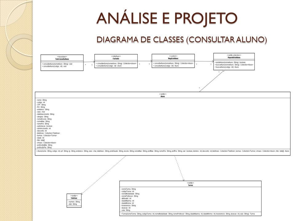 ANÁLISE E PROJETO DIAGRAMA DE CLASSES (CONSULTAR ALUNO)