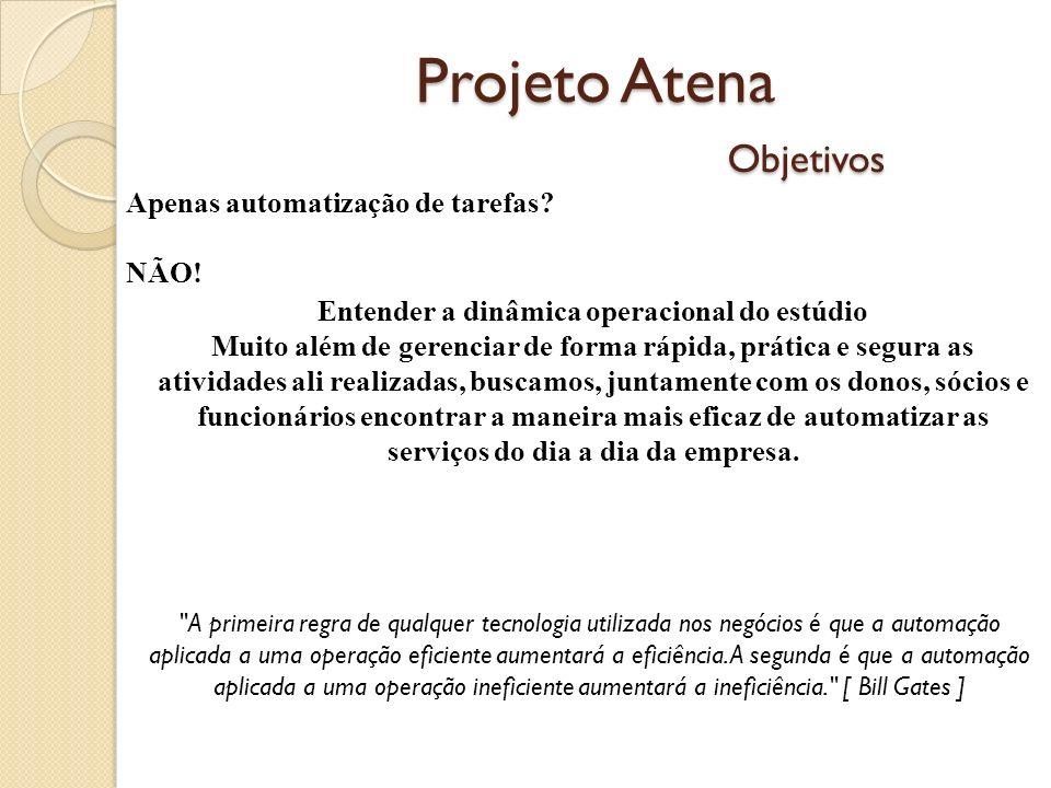 Projeto Atena Objetivos